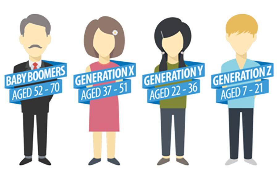 Tendencias del consumidor: hábitos de compra por generación